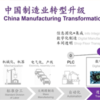 The road to transformation and upgrading of China's manufacturing industry